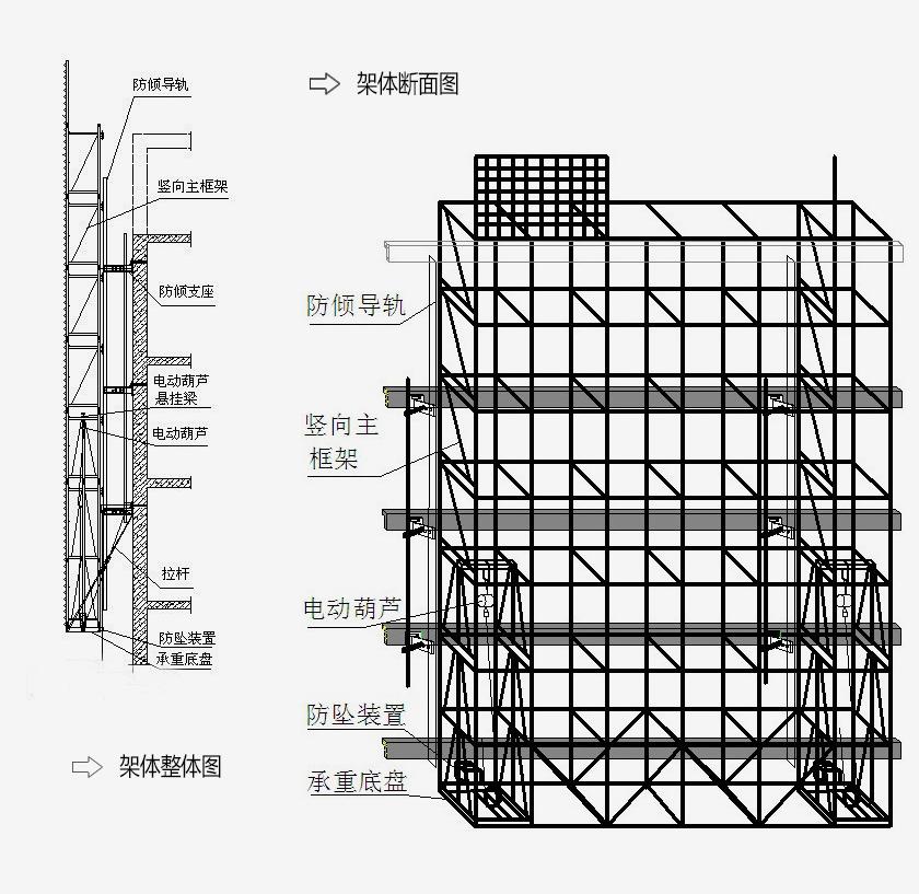 河南省安装集团建筑机械科技有限公司
